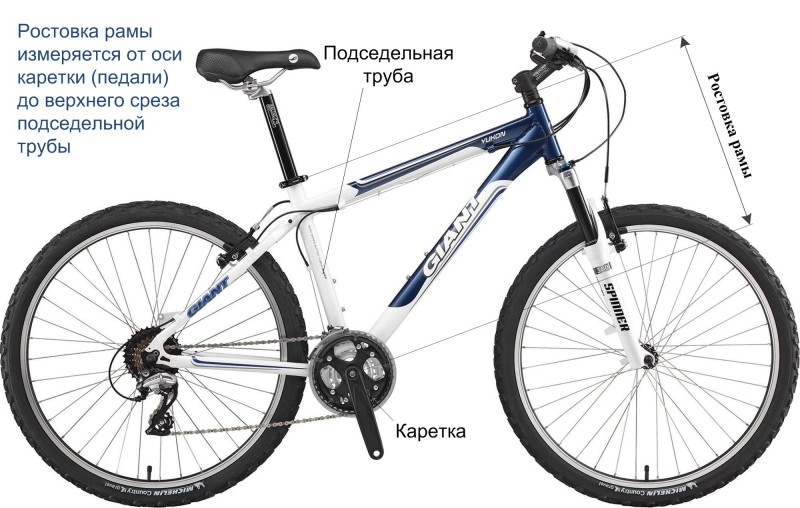 Выбор велосипеда по росту